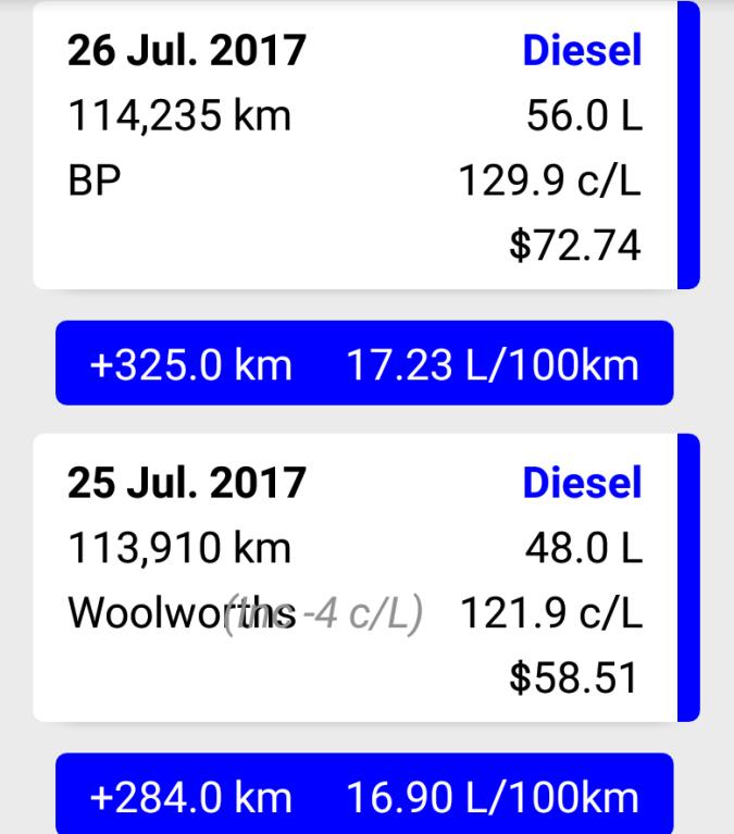 Fuel Economy 5 779 pixels